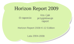 Horizon Report 2009