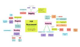 PYP Assessment