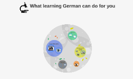 What learning German can do for you