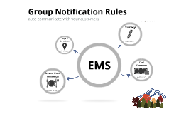 Group Notification Rules Using EMS