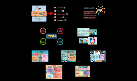 etapas de la planeación de proyectos