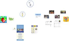 Overview of EFNEP