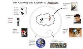 The Anatomy and Context of Artefacts