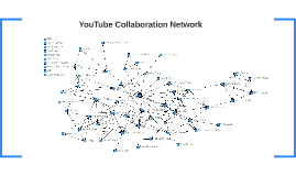 YouTube Collaboration Network