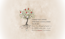 A MiKosarunktól a HEKK-ig: helyi élelmiszer kispesti közösségeknek