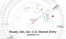 US Market Entry Systematic