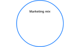Marketingnix