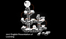 2017 English Presentation of Learning