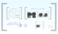 symfonyでアジャイルWebアプリケーション開発