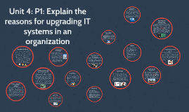 Copy of Unit 4: P1: Explain the reasons for upgrading IT systems in