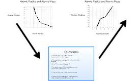 Atomic Radius and Atomic Mass