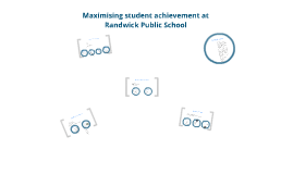 Maximising student achievement at Randwick PS