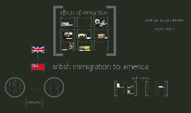 Case Study of British Immigrants to America