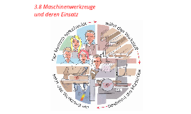 Maschinenwerkzeuge und deren Einsatz