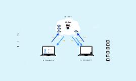 Copy of GitHub勉強会20150529