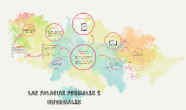 Copy of LAS FALACIAS FORMALES E INFORMALES
