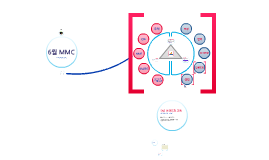 Copy of 6월 MMC