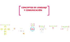 Copy of MAPA LENGUAJE texto PSU - II semestre