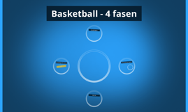 Basketball - 4 fasen