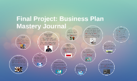 Final Project: Business Plan Mastery Journal