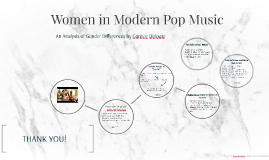 Women in Modern Pop Music