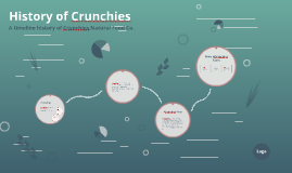 History of Crunchies Food Co. by Jim Lacey