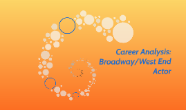 Career Analysis: Broadway/West End Actor