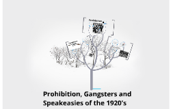 Prohibition, Gangsters and Speakeasies of the 1920's