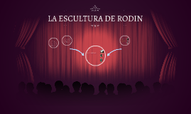 LA ESCULTURA DE RODIN