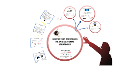 Copy of Innovation strategies