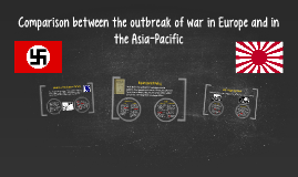 Comparison between the outbreak of war in Europe and in the