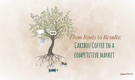 From Roots to Results: Caribou Coffee in a Competitive Market