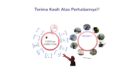 Copy of TCP/IP dan SUBNETTING Kelompok 5