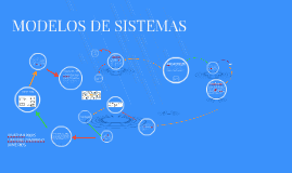 Copy of MODELOS DE SISTEMAS
