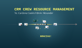 CRM CREW RESOURCE MANAGEMENT