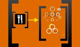 Copy of Tipos de establecimiento gastronómicos