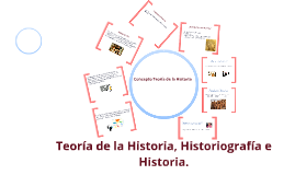 Copy of Teoría de la Historia, Historiografía y concepto de Historia.