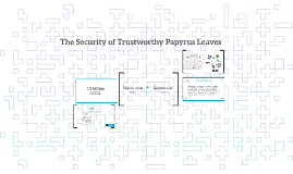 Credit Card Security - Final