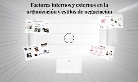 Factores internos y externos en la organizacion y restilos d