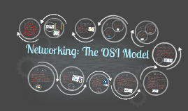 Copy of Networking: The OSI Model