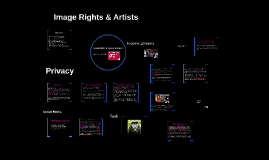 USW Image Rights & Income Streams