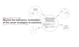 Beyond the indicators: formulation of the career strategies of scientists.