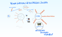 Visual Literacy in the Middle School