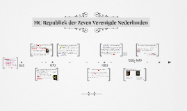 HC Republiek overview