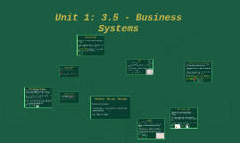 Unit 1: 3.5 - Business Systems