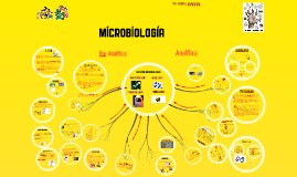 Copy of Microbiología