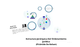 Copy of Estrutura Jerarquica Del Ordenamiento Juridico (Piramide De Kelsen)