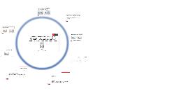 Proyecto Final Tesis Tributación al Perfil de Egreso de la Carrera de Enfermería UA