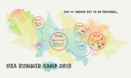 USA Summer Camp 2018