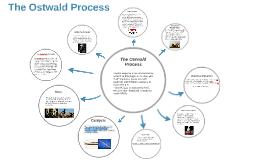 The Ostwald Process